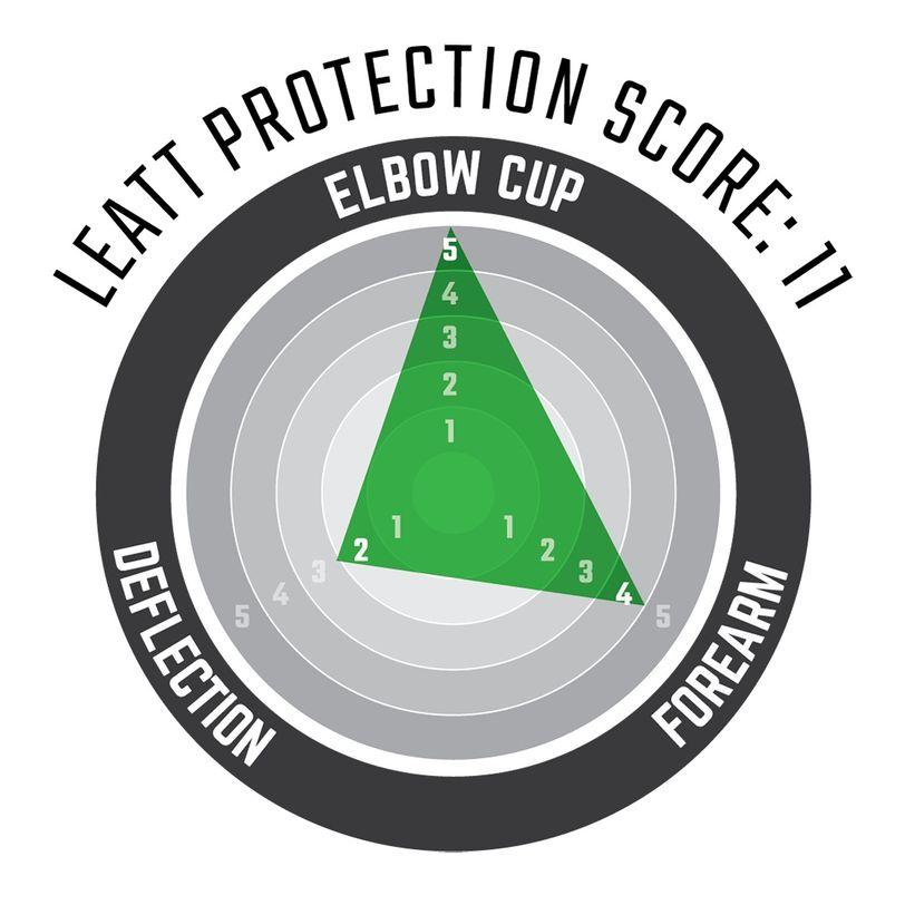 Gomitiera ultra protettiva 3DF 5.0 morbida con schiuma anti impatto per ragazzi