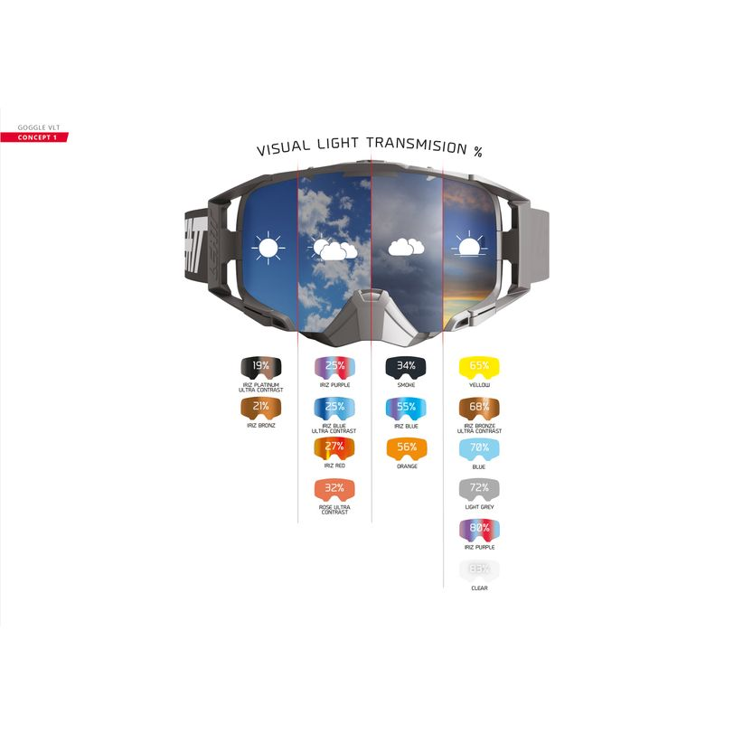 Maschera per motocross Velocity 5.5 con lenti antiappannamento e tecnologia Roll-Off